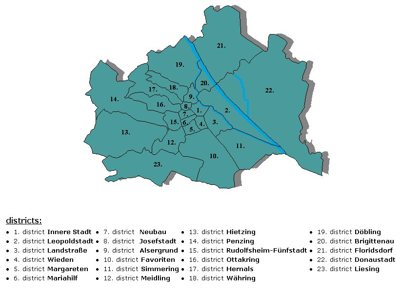 Resource Guide for Expats in Vienna: Districts of Vienna